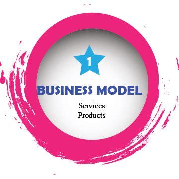 Long term gdw business plan model
